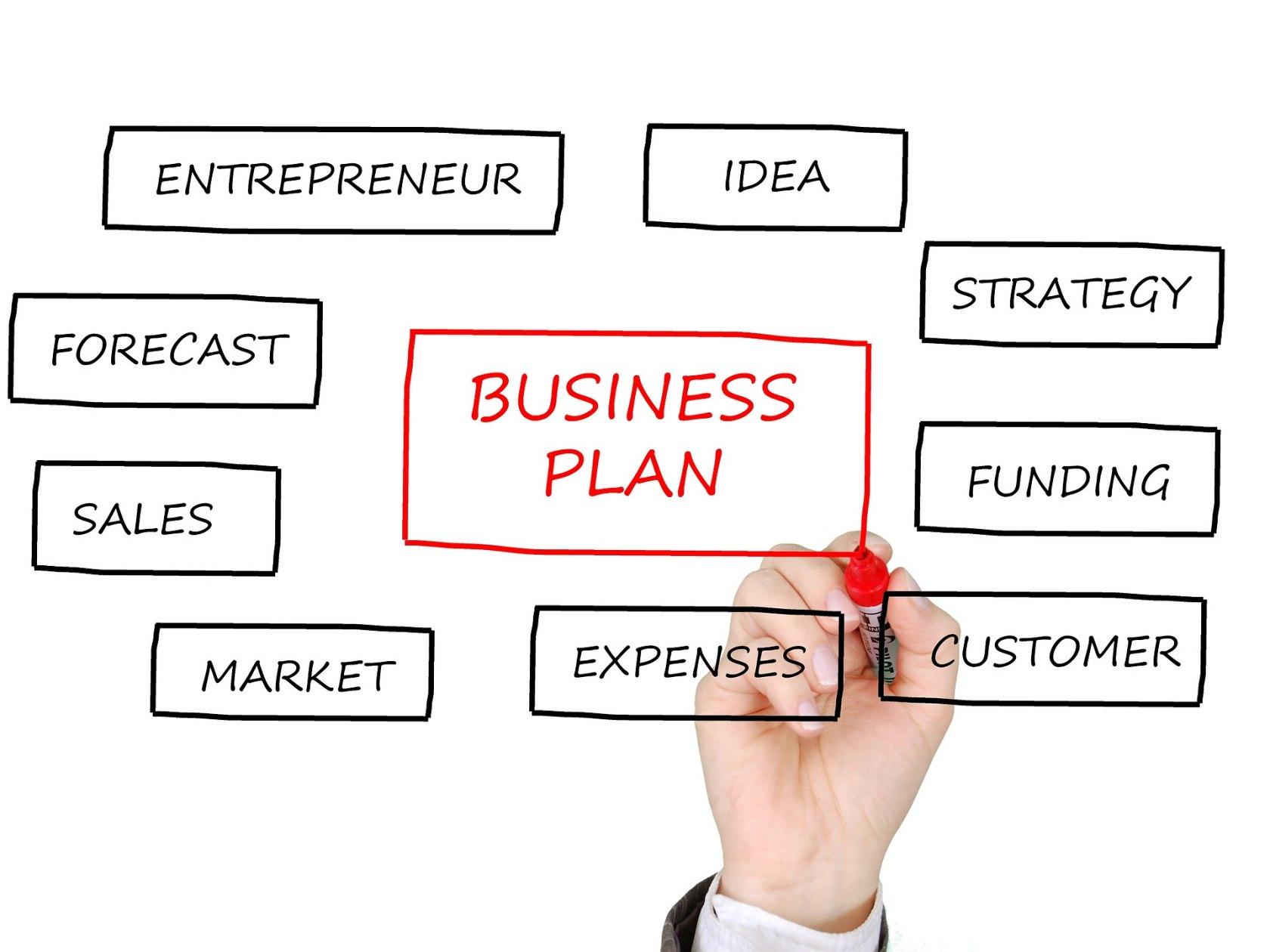 Вече не разработваме сайтове - разработваме цели бизнеси!